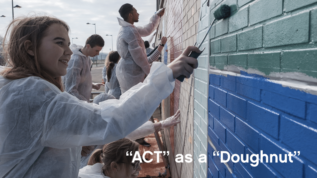 """""""ACT"""" as a """"Doughnut"""""""